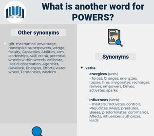 powers, synonym powers, another word for powers, words like powers, thesaurus powers