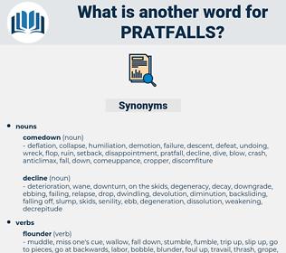 pratfalls, synonym pratfalls, another word for pratfalls, words like pratfalls, thesaurus pratfalls