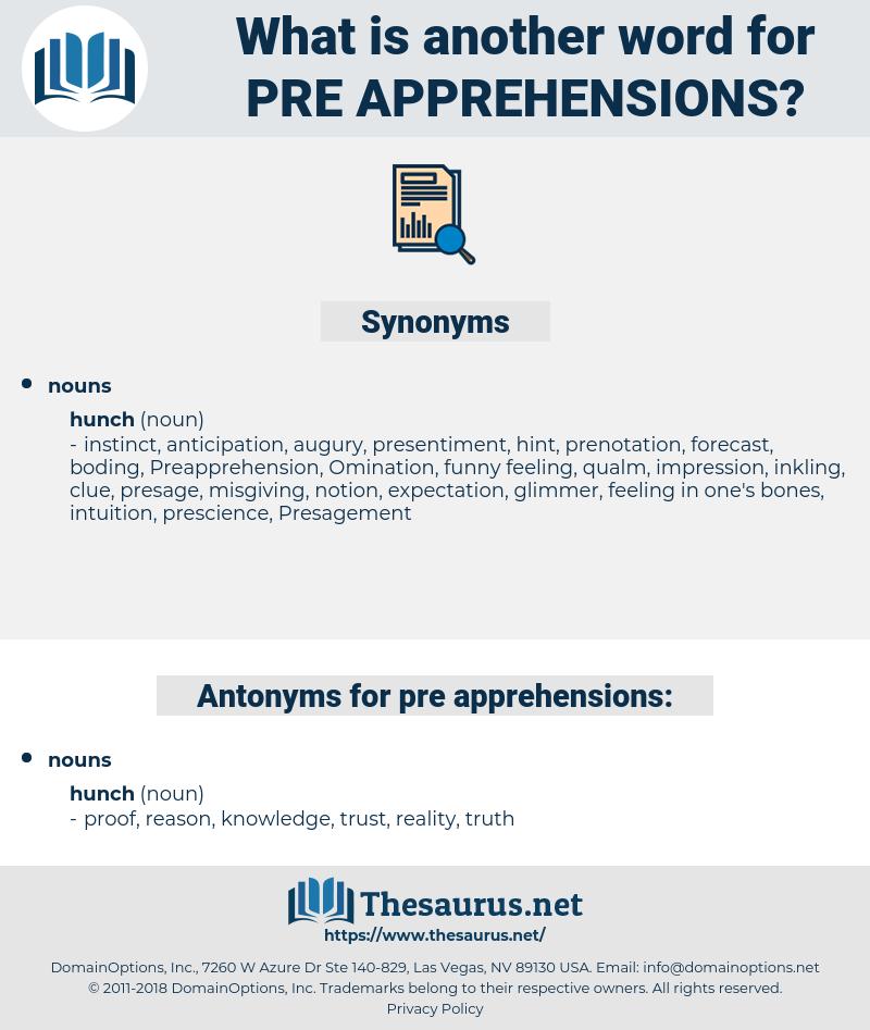 pre-apprehensions, synonym pre-apprehensions, another word for pre-apprehensions, words like pre-apprehensions, thesaurus pre-apprehensions