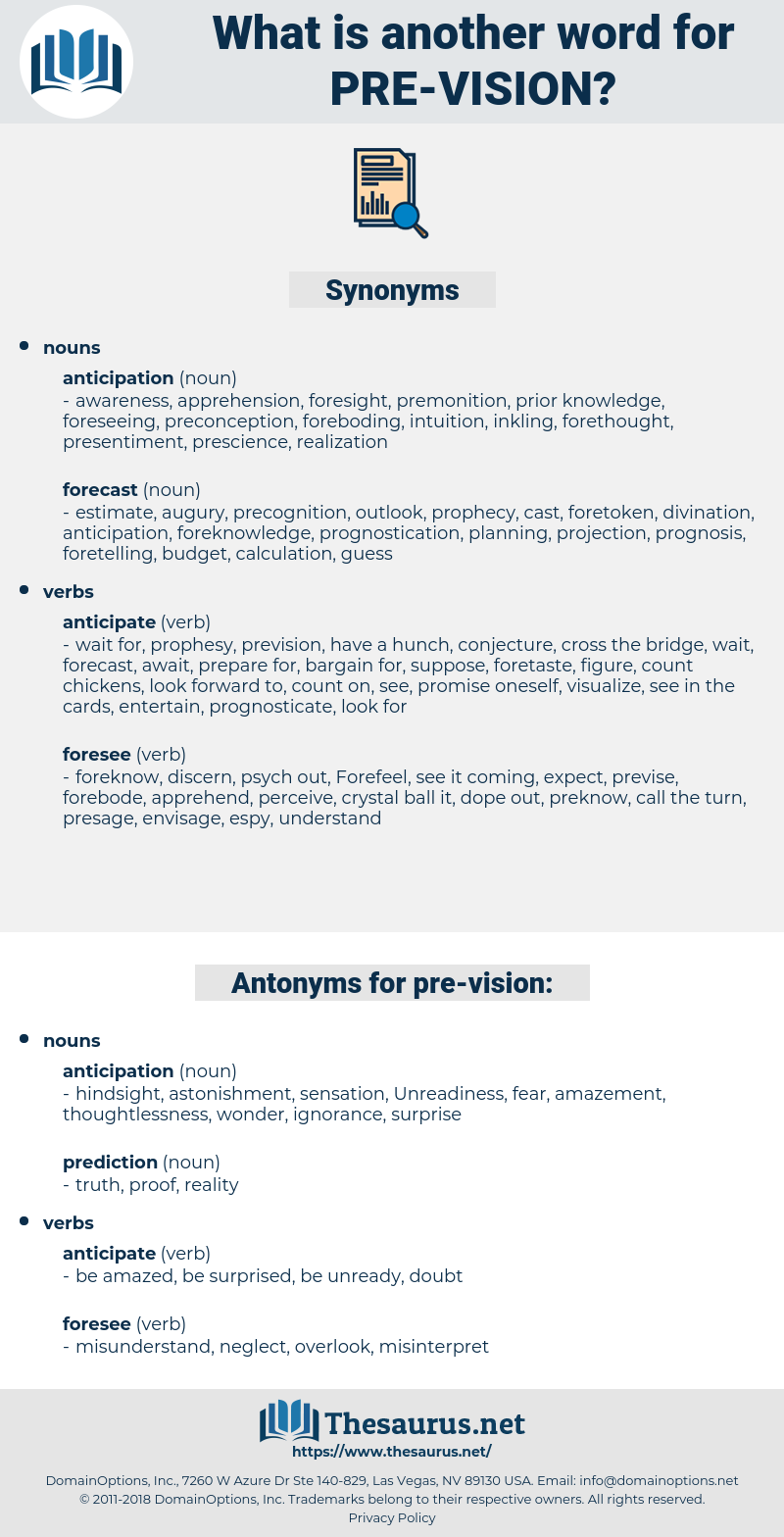 pre-vision, synonym pre-vision, another word for pre-vision, words like pre-vision, thesaurus pre-vision