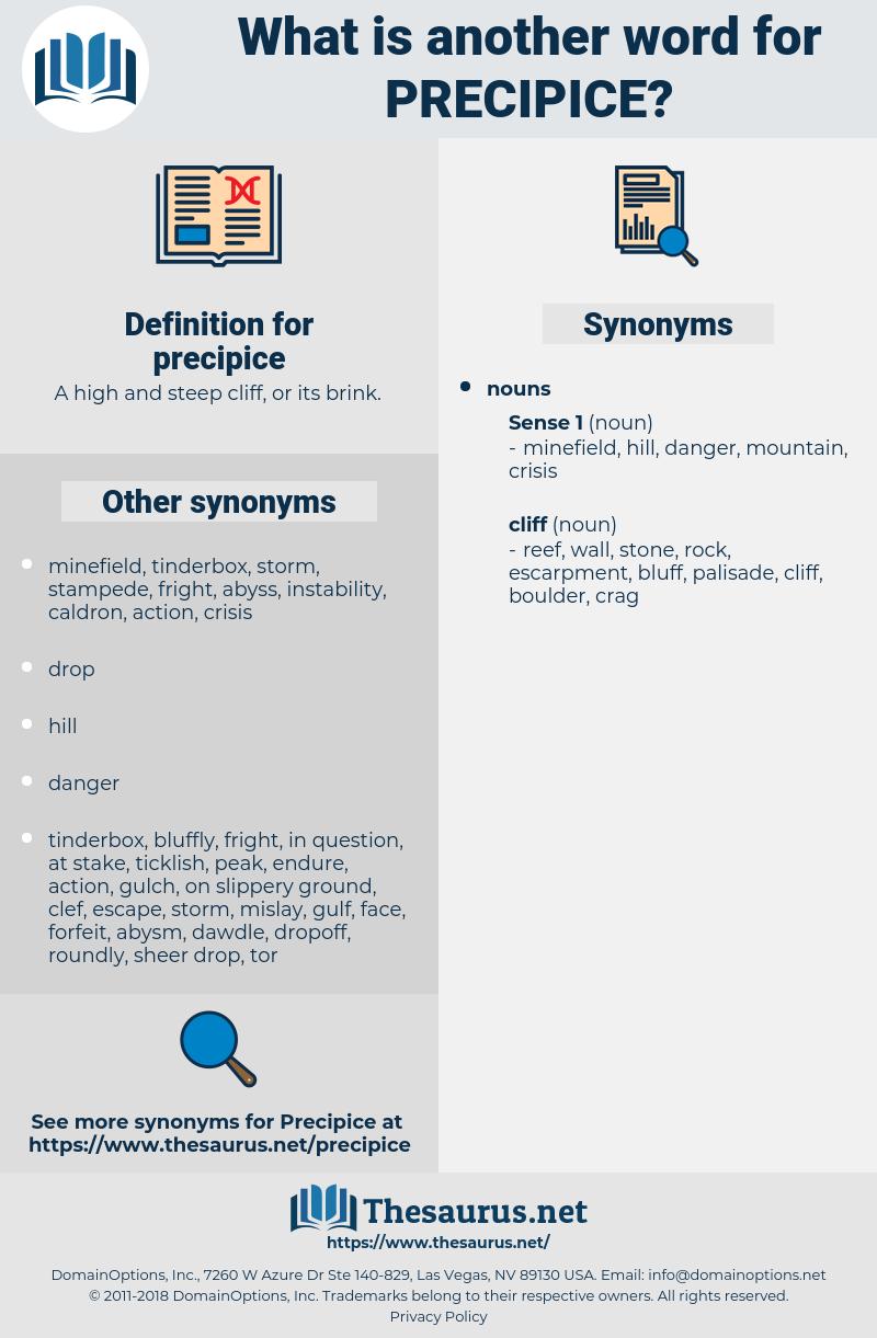 precipice, synonym precipice, another word for precipice, words like precipice, thesaurus precipice