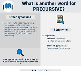 Precursive, synonym Precursive, another word for Precursive, words like Precursive, thesaurus Precursive