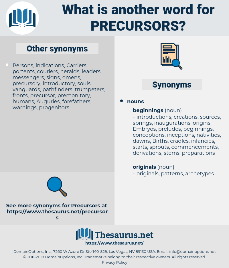precursors, synonym precursors, another word for precursors, words like precursors, thesaurus precursors