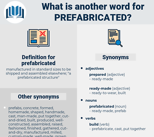 Synonyms For Prefabricated Antonyms For Prefabricated Thesaurus Net