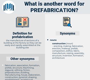prefabrication, synonym prefabrication, another word for prefabrication, words like prefabrication, thesaurus prefabrication