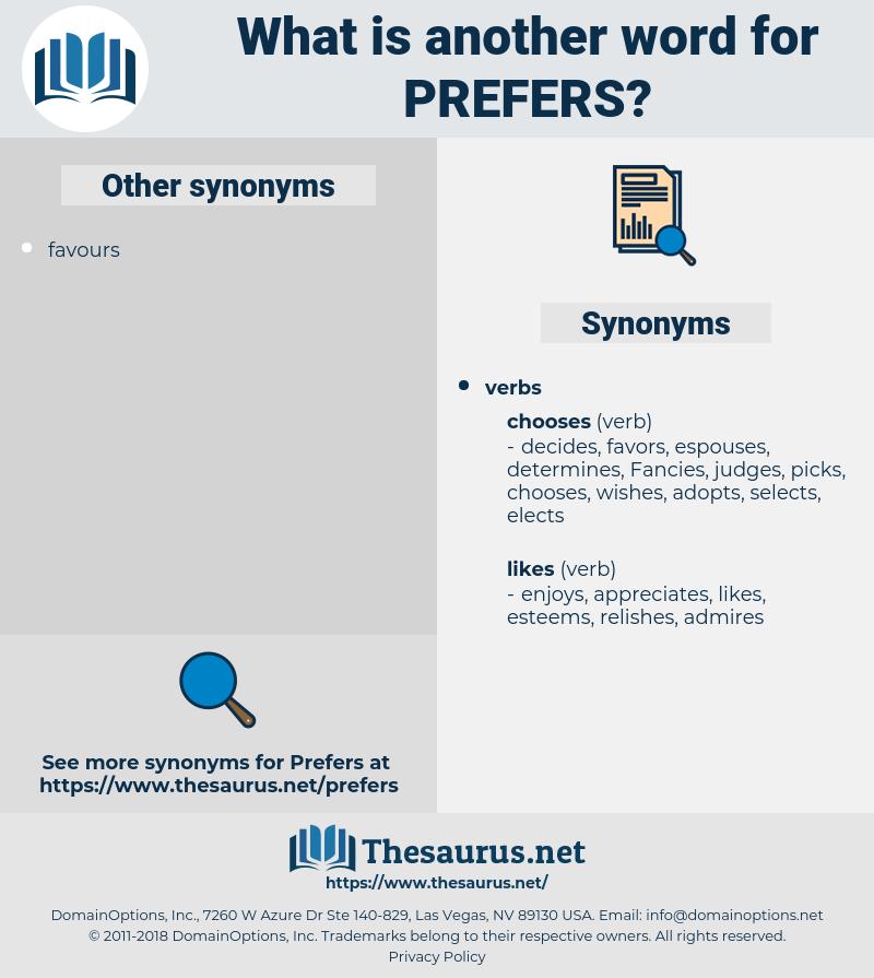 prefers, synonym prefers, another word for prefers, words like prefers, thesaurus prefers