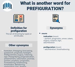 prefiguration, synonym prefiguration, another word for prefiguration, words like prefiguration, thesaurus prefiguration