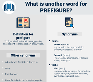 prefigure, synonym prefigure, another word for prefigure, words like prefigure, thesaurus prefigure