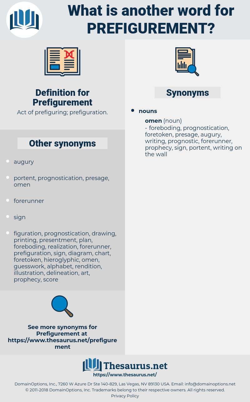 Prefigurement, synonym Prefigurement, another word for Prefigurement, words like Prefigurement, thesaurus Prefigurement