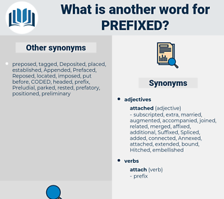 Prefixed, synonym Prefixed, another word for Prefixed, words like Prefixed, thesaurus Prefixed