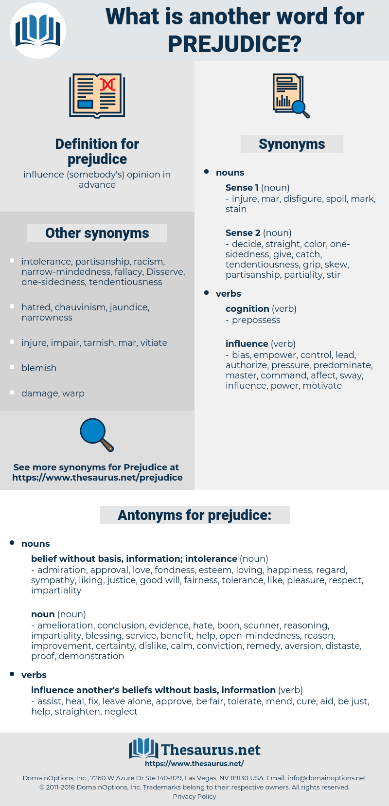 synonyms for prejudice - thesaurus
