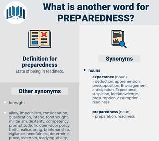 preparedness, synonym preparedness, another word for preparedness, words like preparedness, thesaurus preparedness