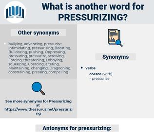 pressurizing, synonym pressurizing, another word for pressurizing, words like pressurizing, thesaurus pressurizing