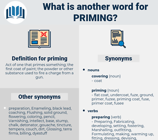 priming, synonym priming, another word for priming, words like priming, thesaurus priming