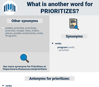 prioritizes, synonym prioritizes, another word for prioritizes, words like prioritizes, thesaurus prioritizes