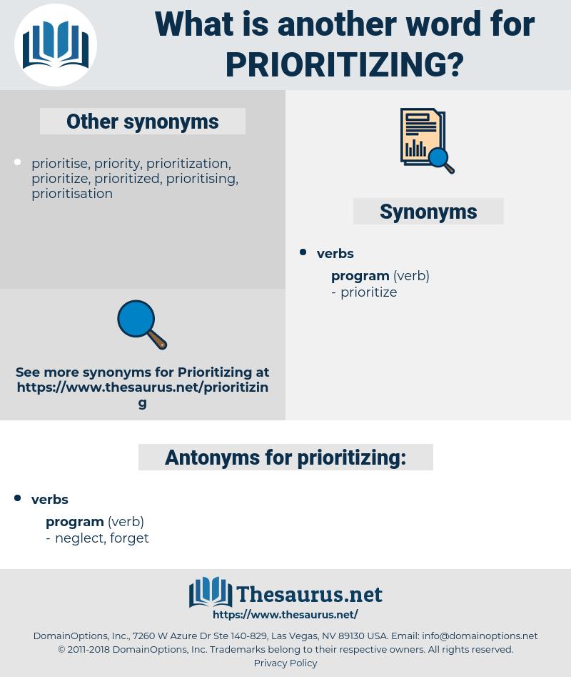 prioritizing, synonym prioritizing, another word for prioritizing, words like prioritizing, thesaurus prioritizing