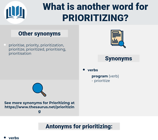 prioritizing, synonym prioritizing, another word for prioritizing, words like prioritizing, thesaurus prioritizing