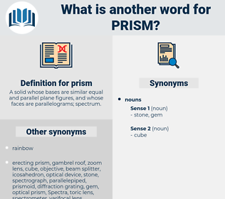 prism, synonym prism, another word for prism, words like prism, thesaurus prism