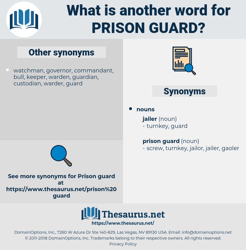 prison guard, synonym prison guard, another word for prison guard, words like prison guard, thesaurus prison guard