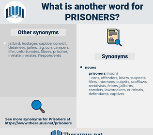 prisoners, synonym prisoners, another word for prisoners, words like prisoners, thesaurus prisoners