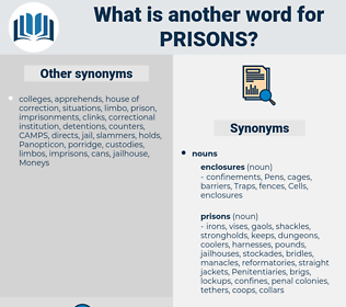 Prisons, synonym Prisons, another word for Prisons, words like Prisons, thesaurus Prisons