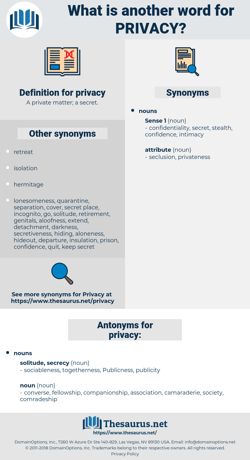 privacy, synonym privacy, another word for privacy, words like privacy, thesaurus privacy