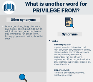 privilege from, synonym privilege from, another word for privilege from, words like privilege from, thesaurus privilege from
