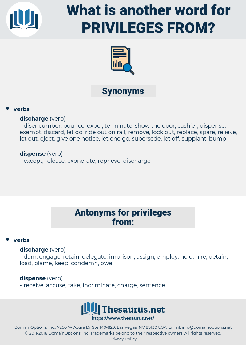 privileges from, synonym privileges from, another word for privileges from, words like privileges from, thesaurus privileges from