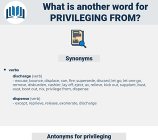 privileging from, synonym privileging from, another word for privileging from, words like privileging from, thesaurus privileging from