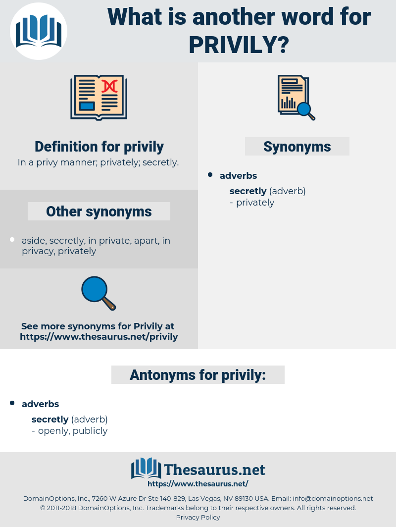 privily, synonym privily, another word for privily, words like privily, thesaurus privily