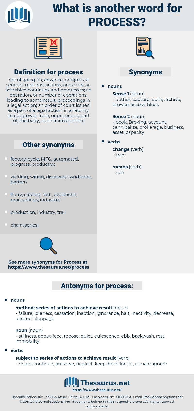 process, synonym process, another word for process, words like process, thesaurus process