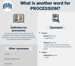 procession, synonym procession, another word for procession, words like procession, thesaurus procession