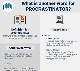 procrastinator, synonym procrastinator, another word for procrastinator, words like procrastinator, thesaurus procrastinator