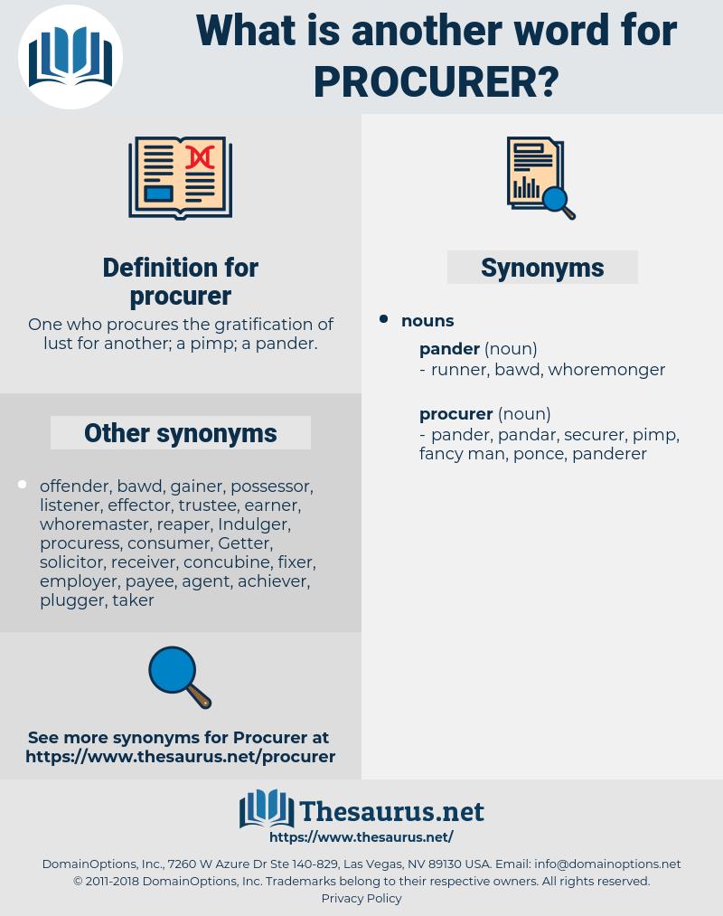 procurer, synonym procurer, another word for procurer, words like procurer, thesaurus procurer