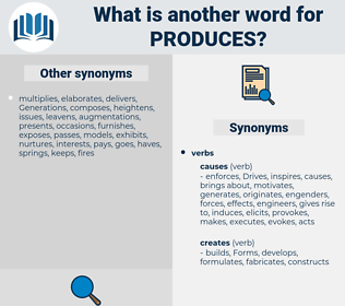 produces, synonym produces, another word for produces, words like produces, thesaurus produces