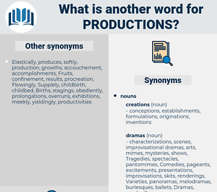 productions, synonym productions, another word for productions, words like productions, thesaurus productions