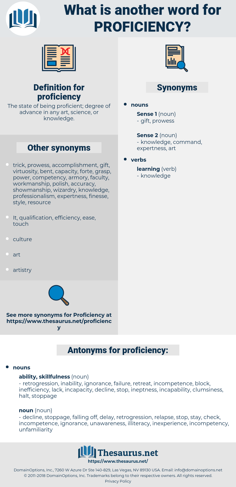 proficiency, synonym proficiency, another word for proficiency, words like proficiency, thesaurus proficiency
