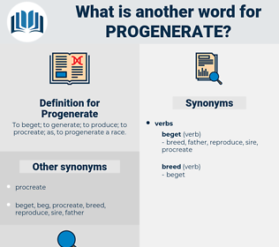 Progenerate, synonym Progenerate, another word for Progenerate, words like Progenerate, thesaurus Progenerate