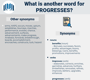progresses, synonym progresses, another word for progresses, words like progresses, thesaurus progresses