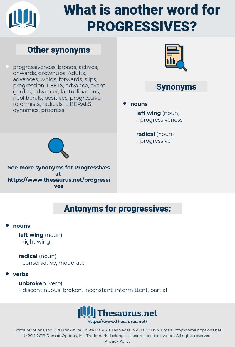 progressives, synonym progressives, another word for progressives, words like progressives, thesaurus progressives