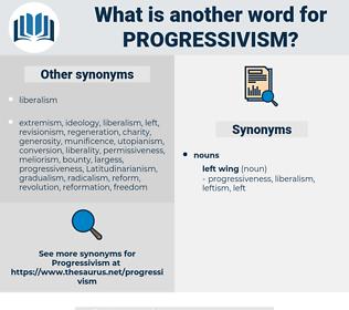progressivism, synonym progressivism, another word for progressivism, words like progressivism, thesaurus progressivism