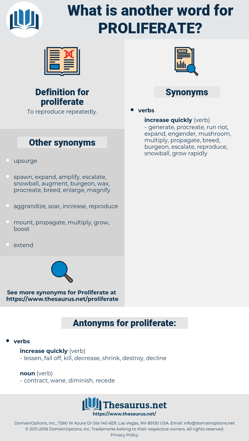 proliferate, synonym proliferate, another word for proliferate, words like proliferate, thesaurus proliferate