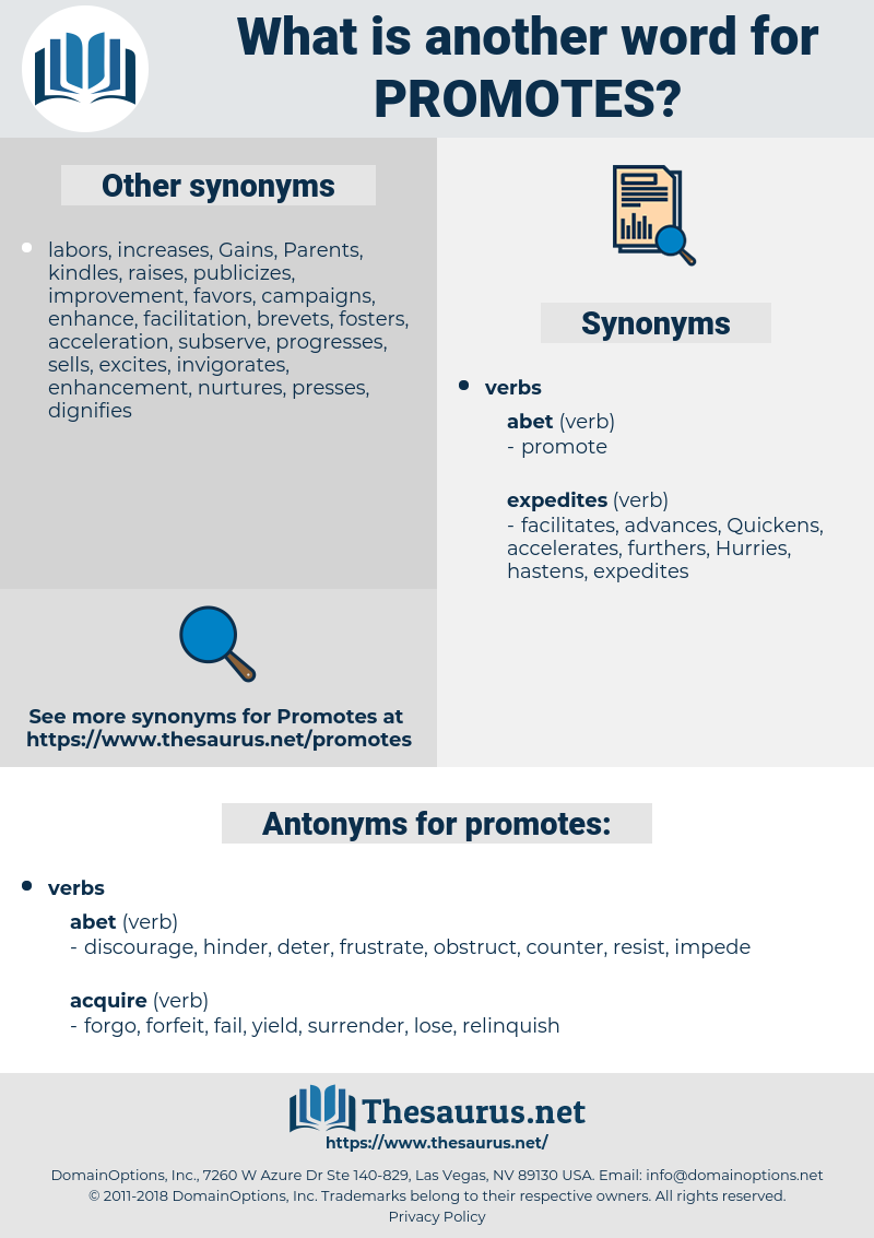 promotes, synonym promotes, another word for promotes, words like promotes, thesaurus promotes