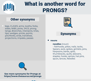 prongs, synonym prongs, another word for prongs, words like prongs, thesaurus prongs