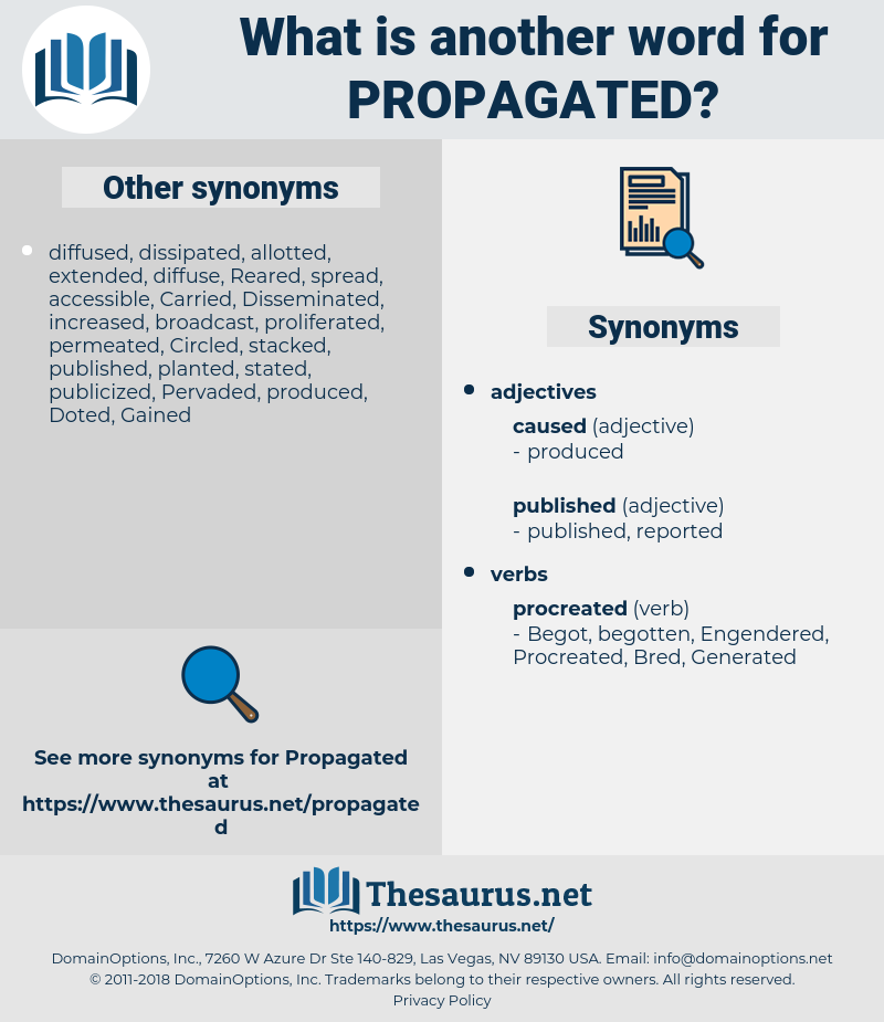 Propagated, synonym Propagated, another word for Propagated, words like Propagated, thesaurus Propagated