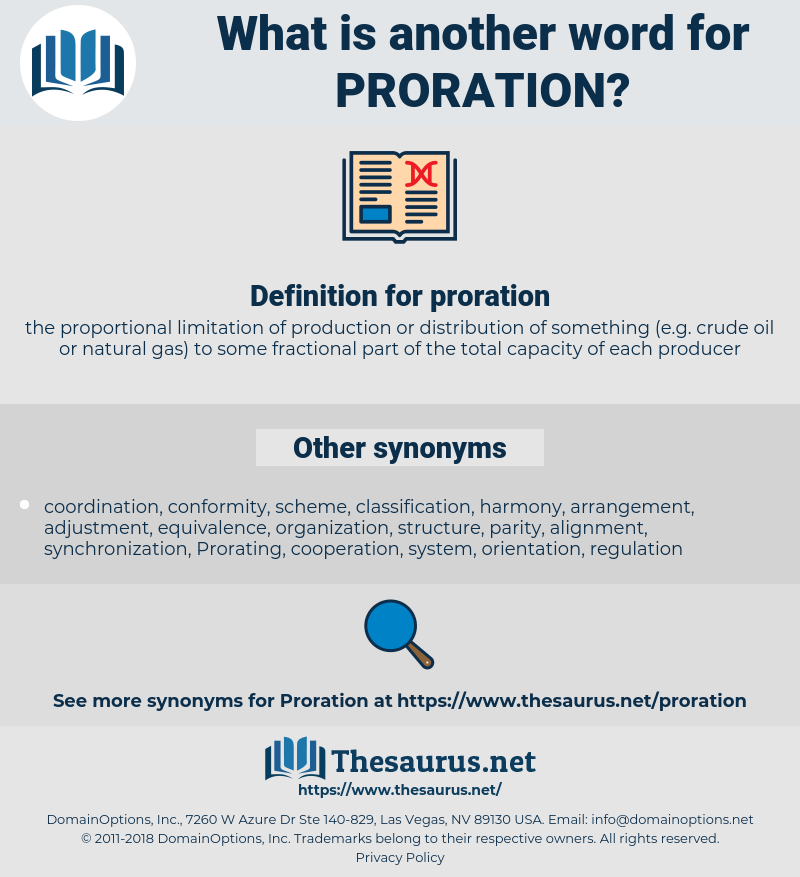 proration, synonym proration, another word for proration, words like proration, thesaurus proration