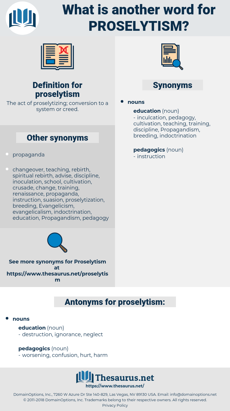 proselytism, synonym proselytism, another word for proselytism, words like proselytism, thesaurus proselytism