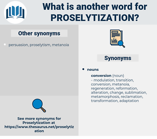 proselytization, synonym proselytization, another word for proselytization, words like proselytization, thesaurus proselytization