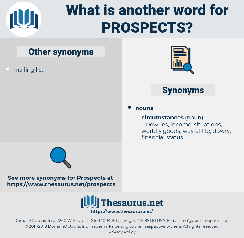 PROSPECTS, synonym PROSPECTS, another word for PROSPECTS, words like PROSPECTS, thesaurus PROSPECTS
