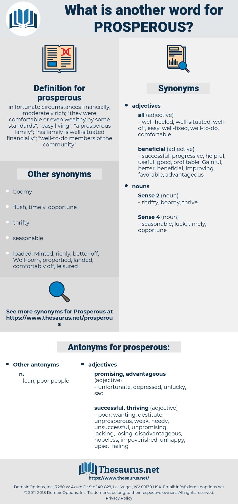prosperous, synonym prosperous, another word for prosperous, words like prosperous, thesaurus prosperous